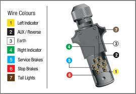 trailer light hook up 7 pin wiring diagram wiring diagrams schematics