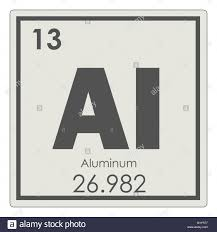 is aluminum on the periodic table aluminum chemical element periodic table science symbol stock photo