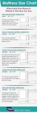 Width Of King Bed Frame Uncategorized King Mattress Dimensions In Beautiful Heavy Duty