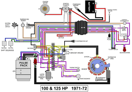 wiring diagram for 1971 mercury outboard motor wiring diagram