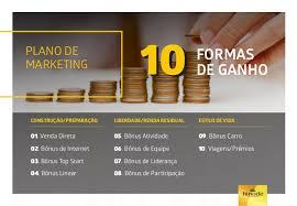 Conhecido Flip Chart - Hinode - Plano de Marketing 2015-2 #VU29