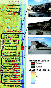 component based vulnerability analysis for residential structures