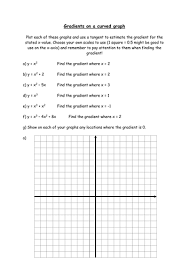 gradients on a curved graph by owen134866 teaching resources tes