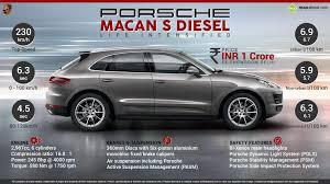 Porsche Macan S - quick facts about porsche macan s diesel