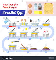 Cooking Infographic by Cooking Infographics Step By Step Recipe Stock Vector 396500002