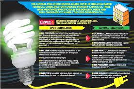 how to throw away light bulbs can you throw away light bulbs in the trash 3 throw light bulbs in