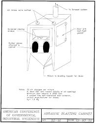 silica etool control measures ï abrasive blasting abrasive