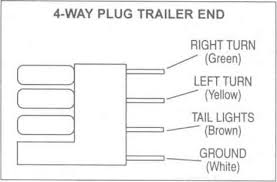 4 pin trailer connector wiring diagram circuit and schematics