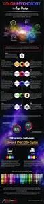 colour psychology in logo design impression your
