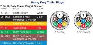 7 way round trailer plug wiring diagram periodic diagrams science