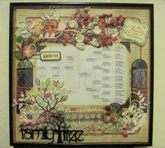 iso family tree template digishoptalk digital scrapbooking