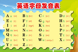 china english love letters china english love letters shopping get quotations table 26 letters of the alphabet english pronunciation of letters arranged classroom wall sticker english learning