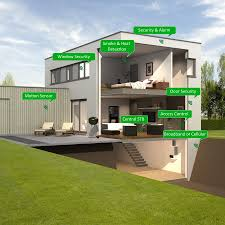 Smart Home Design Plans Pueblosinfronterasus - Smart home designs