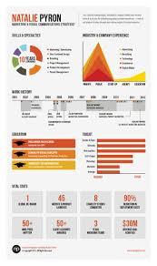 update resume format best resume format 2014 resume format and resume maker resume