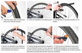 réparer une chambre à air de vélo chambre a air velo impressionnant image crevaison ment réparer une