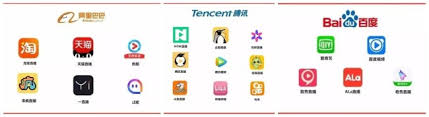 alibaba tencent china s live streaming platforms lose one million users china plus