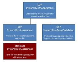 management template