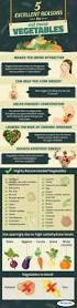 the benefits of eating vegetables