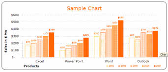 Free Excel Chart Templates Free Excel Chart Templates Your Bar Pie Charts Beautiful