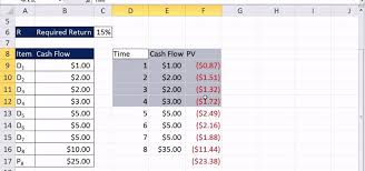 Discounted Flow Analysis Excel Template How To Calculate Stock Value Based On The Value Of Future Dividend
