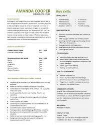 Graphic And Web Designer Resume Web Designer Job Description Job Brief Web Designer Job