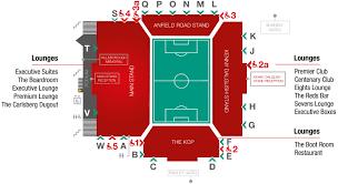 Emirates Stadium Floor Plan Liverpool Fc Stadium Map Anfield Seating Plan Seat Numbers