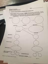 biology archive april 27 2017 chegg com