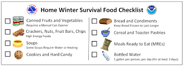 Household Items Checklist by Winter Weather Safety