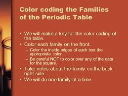 What Are The Families Of The Periodic Table Periodic Table Of Elements Ppt Video Online Download