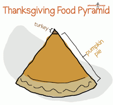thanksgiving food pyramid neatorama