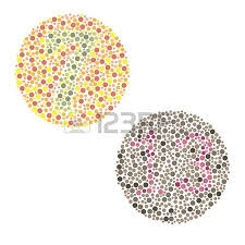 Deuteranopia Color Blindness Types Of Color Blindness Violation Of Color Perception