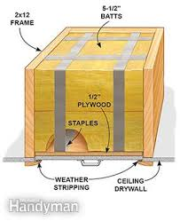 how to insulate an attic door family handyman