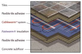 floor heating electric akioz com