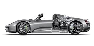 porsche spyder automotive dreams perfectly dosed preeflow