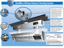 home kitchen exhaust system design hood boss vent diagram with kitchen ventilation system design home