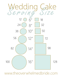 wedding cake serving size u2014 the overwhelmed bride wedding blog