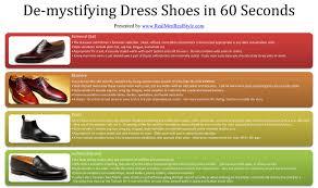 men u0027s leather dress shoe styles the ultimate men u0027s dress shoe guide