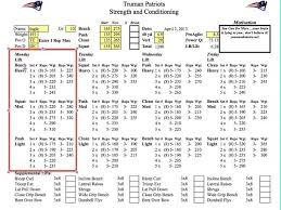 Weight Bench Workout Plan Pyramid Workout Chart Pdf Eoua Blog