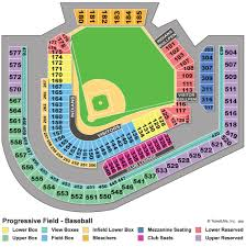Petco Park Map Mlb Parks The Best Foul Ball Seats