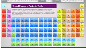 high chemistry periodic table interactive periodic table hover over element to see more