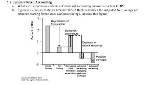 economics archive november 08 2017 chegg com