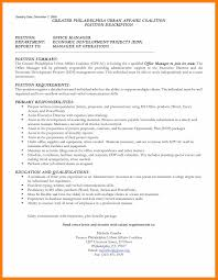 100 salary requirement on cover letter esl homework writing