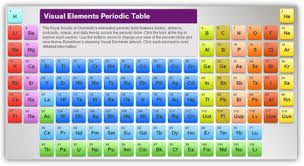 Periodic Table With Key Key Resources Innovative Education Org