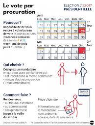 bureau de vote 12 procuration et bureau de vote mode d emploi de l électeur 06