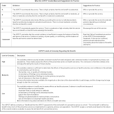 uspstf recommendation screening for latent tuberculosis in adults