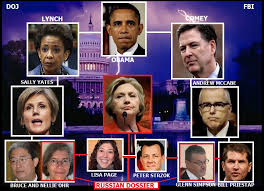 james comey gang of eight a counterintelligence timeline with a bill priestap and james comey