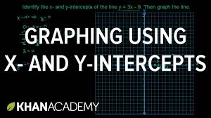 graphing using x and y intercepts graphing lines and slope