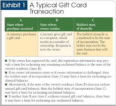 gift card business states bite into broken gift cards