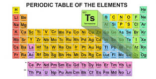 Halogen On Periodic Table Tennessine Approved As Name Of Newly Discovered Element Research