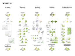 bureau change caen mvrdv develops la grand mosaïque masterplan for caen shared